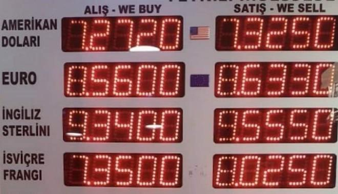 Dolar/TL'de tarihi zirve! Piyasada oynaklık arttı