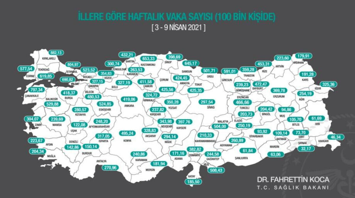 son dakika haberi bakan koca duyurdu iste il il haftalik koronavirus vaka sayisi haritasi 1 - Son dakika haberi: Bakan Koca duyurdu! İşte il il haftalık koronavirüs vaka sayısı haritası